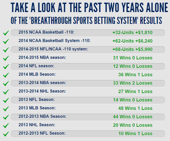 betting systems sports